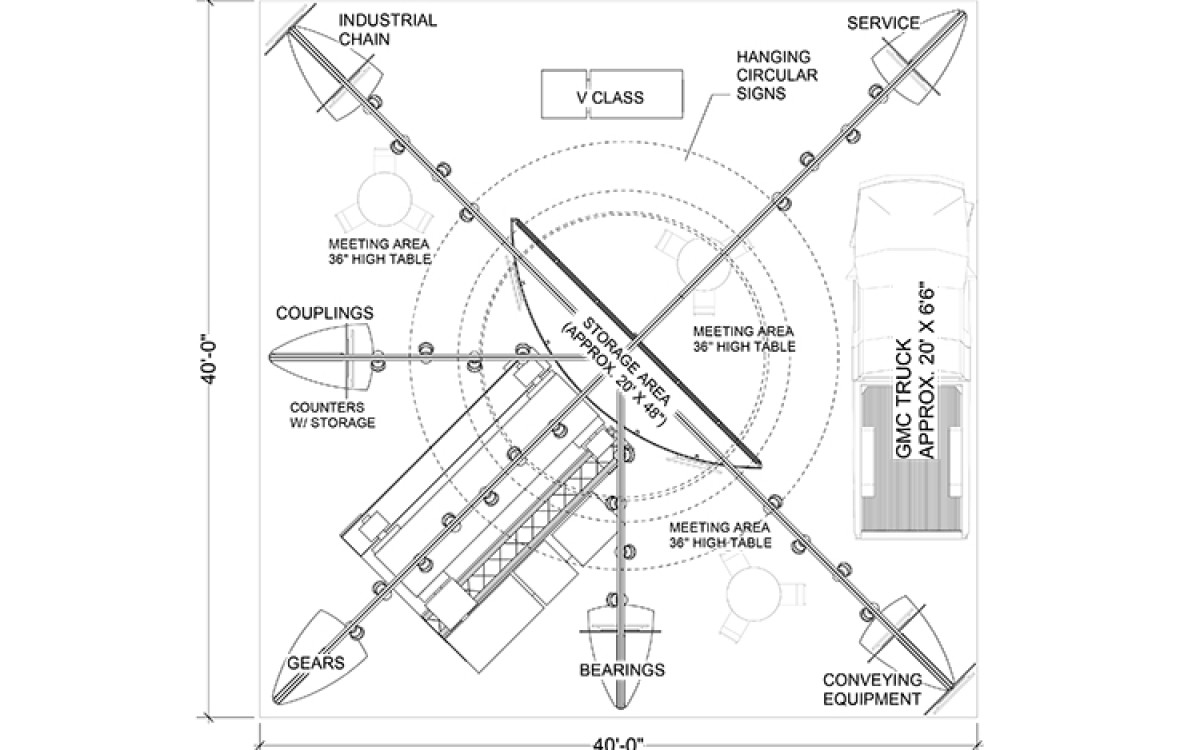 Rexnord Custom Exhibit diagram